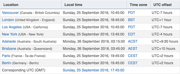 Vancouver timings
